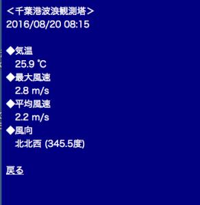 スクリーンショット 2016-08-20 8.57.15
